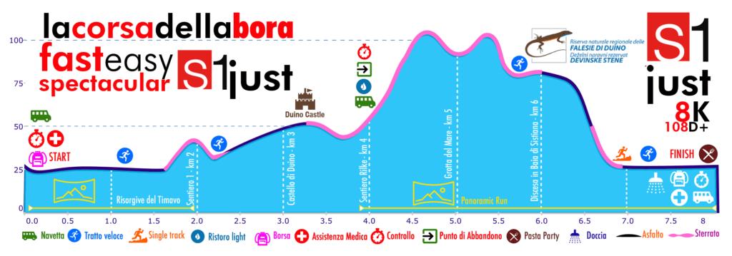 Fiasp Calendario 2020.S1 La Corsa Della Bora 8k 21k 57k 164k 8k 21k 57k 164k